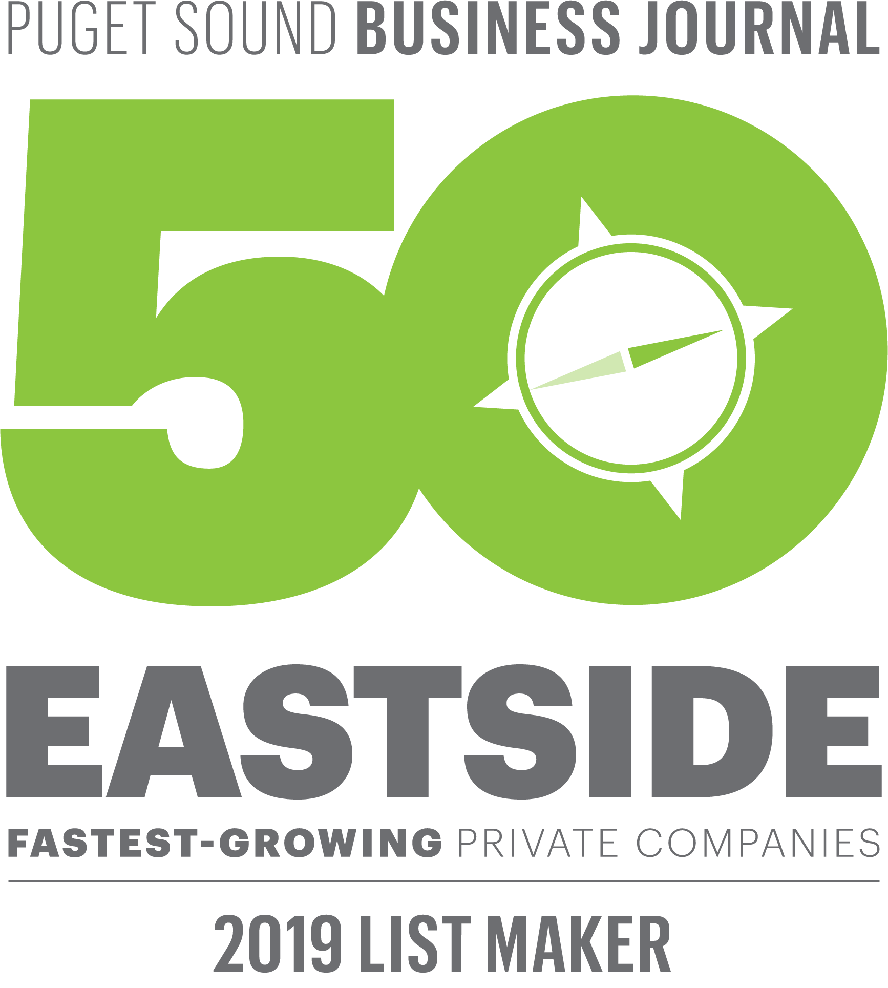 Fastest-growing Private Companies 2019